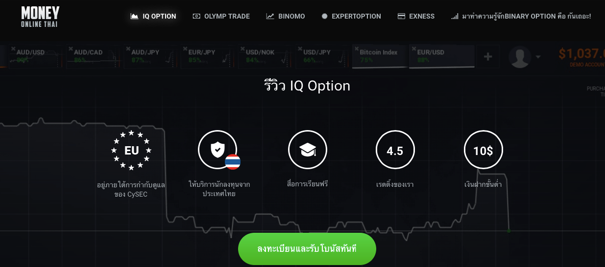 MoneyOnlineThai – Our first financial project in Asia